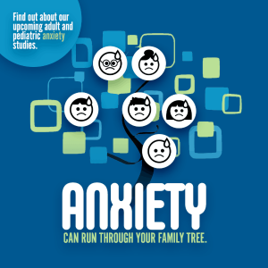Anxiety, genetic, clinical research